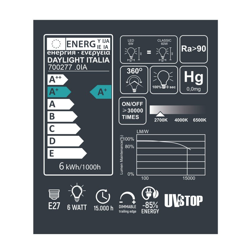 Ampoule LED Demetra Clear Ligne Crystal 6W E27 Dimmable 2700K